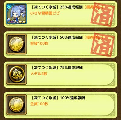 2015100503